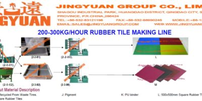 Rubber Tiles Manufacturing Process Used Tire Recycling